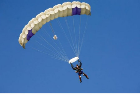 Commando Skydivers - Attractions Melbourne